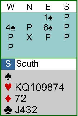 ♠-  ♥KQT9874 ♦72 ♣J432 po dražbě 1♠/4♠-6♠ a kontru partnera