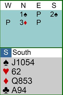 JT54-62-Q853-A94 1♠-2♠/3♦-?